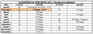 Liga Paulista 2013